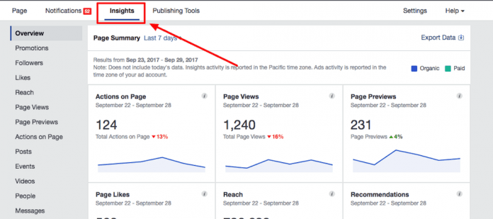 facebook fanpage insights