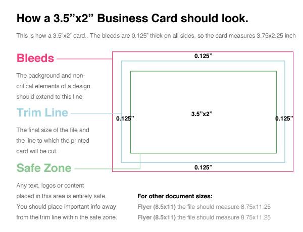 Business Card Templates \u2013 Envato Author Help Center