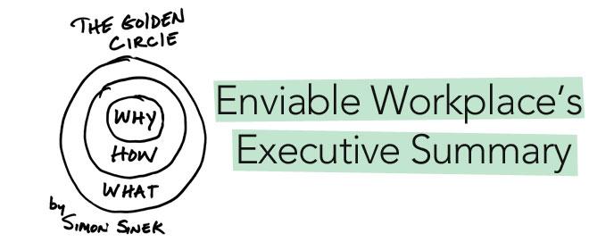 Executive Summary The Golden Circle with Simon Sinek - executive summaries books