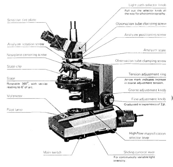 leica compound microscope diagram