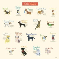 Dog Chart Mural Wall Decal by Oopsy Daisy ...