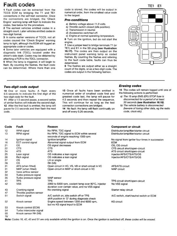 Wiring diagrams - EPBIBLE