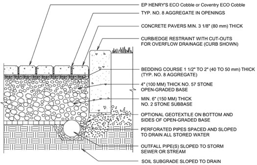 Pin by Ashton Williams on Construction Methods and Materials - profile format
