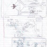 Sunday Sketch #21: Tasslehoff's Maps