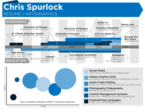 Infographics A PR secret weapon Epic Public Relations Blog