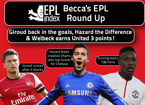 Becca Weekly PL Round Up - Giroud Back in The Goals - Hazard the difference