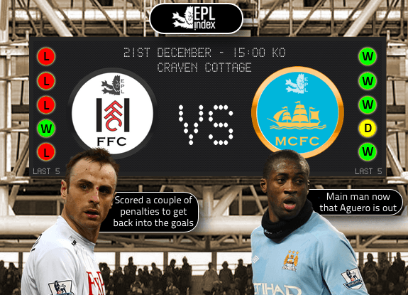 Fulham Vs Man City