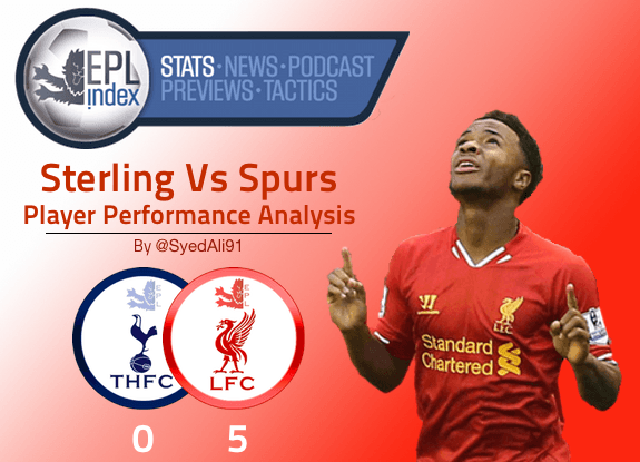 Sterling Vs Spurs