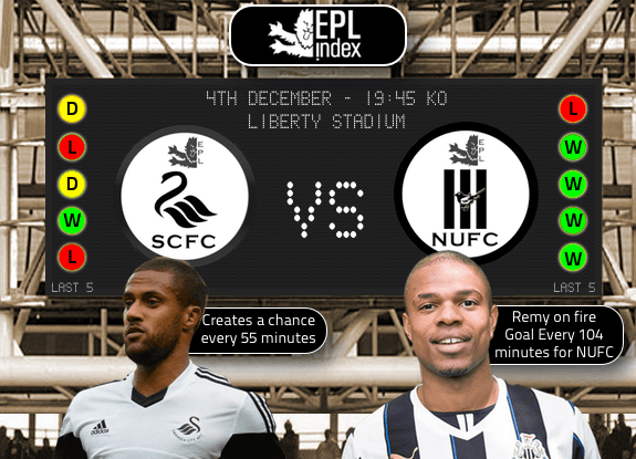 Swansea City Vs Newcastle