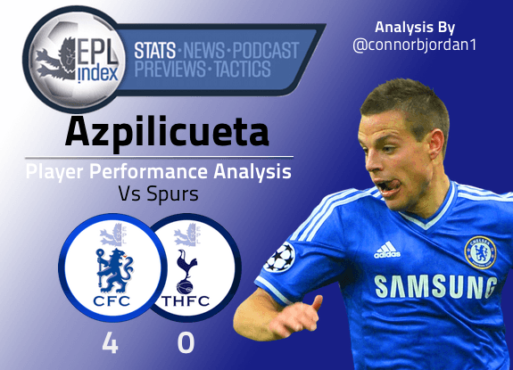 Azpi Vs Spurs