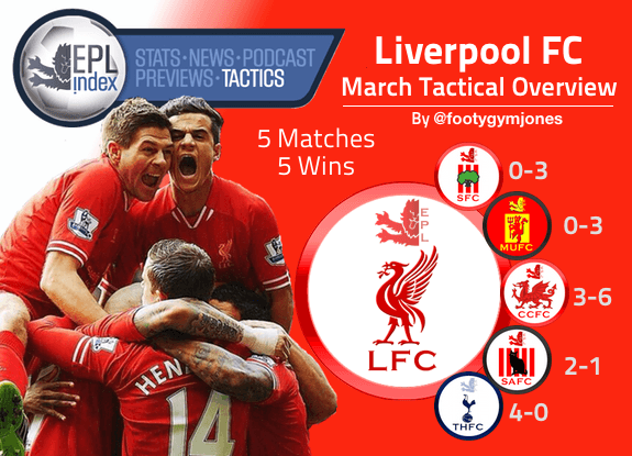 Liverpool Tactical Review March