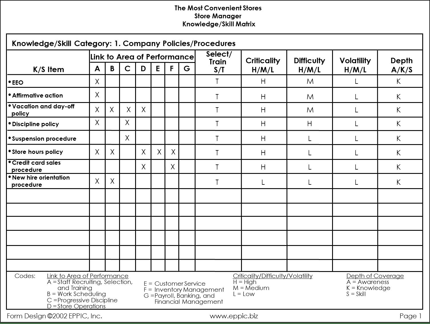 job matrix template resume templates reference page template job