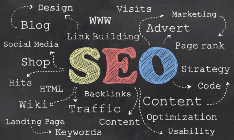 Words of Search Engine Optimization on Blackboard