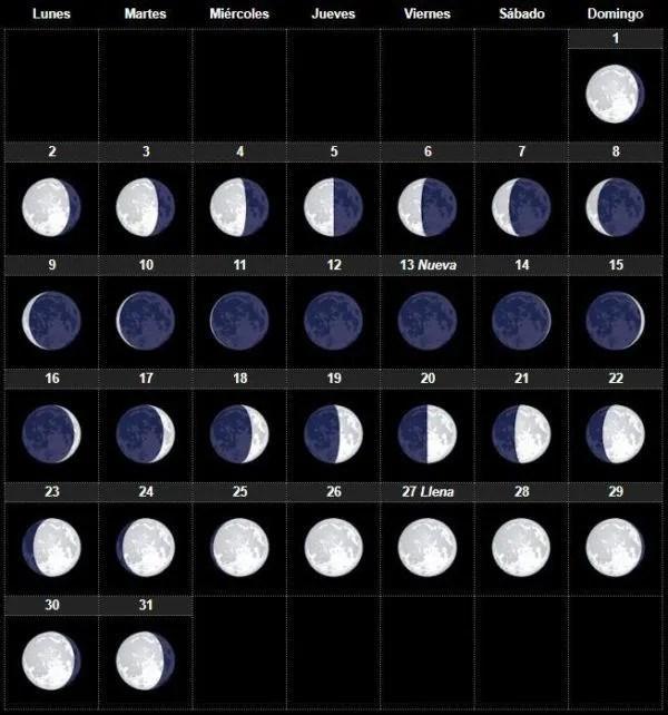 El calendario lunar Septiembre 2018 para huerto y el jardín
