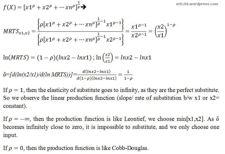 Theory of Firms 1 Production/Cost Function, MRTS, Elasticity of