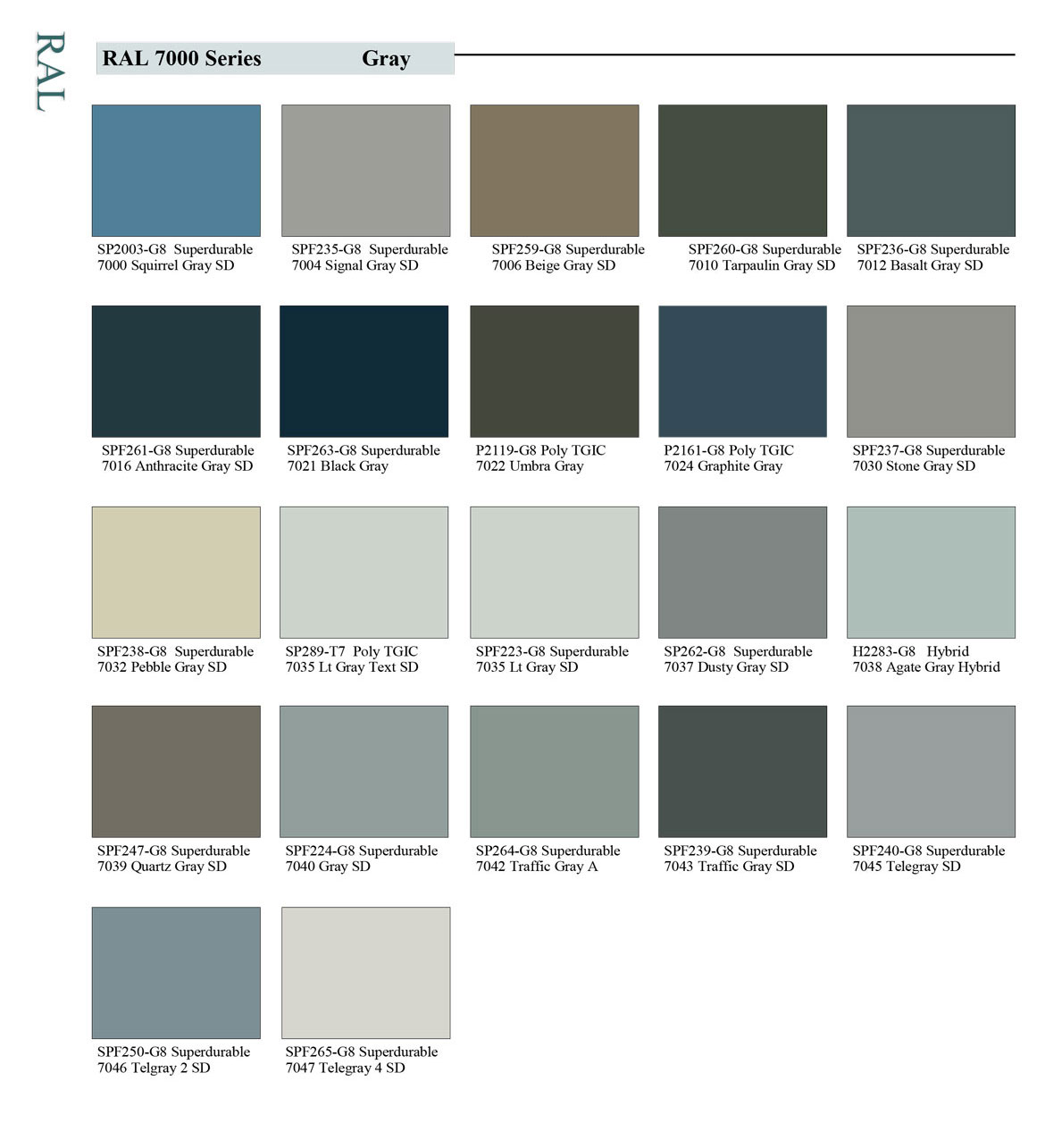 Ral Classic Colours Search Results For Ral Powder Coat Colors