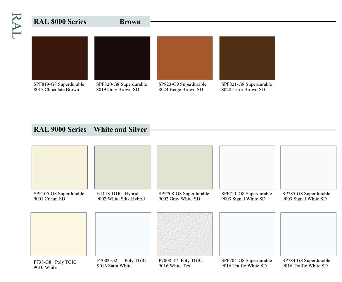 Colour Ral 9010 Ral Stock Colors Erie Powder Coatings