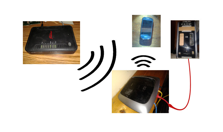 Use a Second Router to Extend Your WiFi Range, No Cables Required
