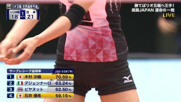 (放送事故)旬な女子バレーボールのリオ五輪へ向けてのマン筋・お尻えろキャプ写真wwwwwwwwww