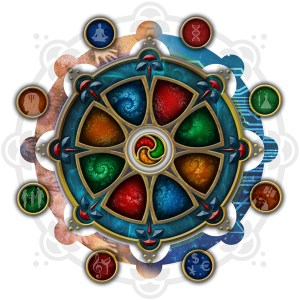 Четвёртый поворот колеса Дхармы