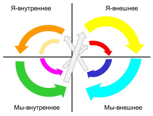 kvadranty_234