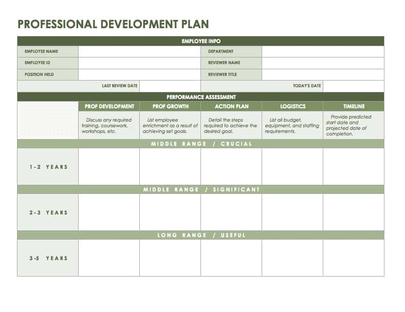 Succession Planning Template Of Certificate  Miscellaneous Debit