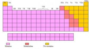 Nice tabla periodica pdf tabla peridica de los elementos tabla peridica para imprimir descargar tabla peridica urtaz Image collections