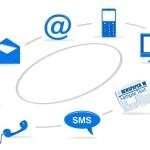 Campanhas de Marketing multicanal
