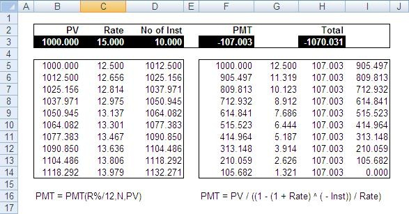 Excel, Understanding installment amount in hire purchase system