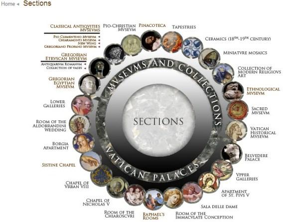 vatican-section