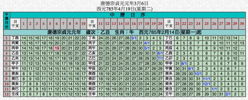 Gregorian Calendar Convert To Chinese Baby Gender Predictor Chinese Fortune Calendar 301 Moved Permanently