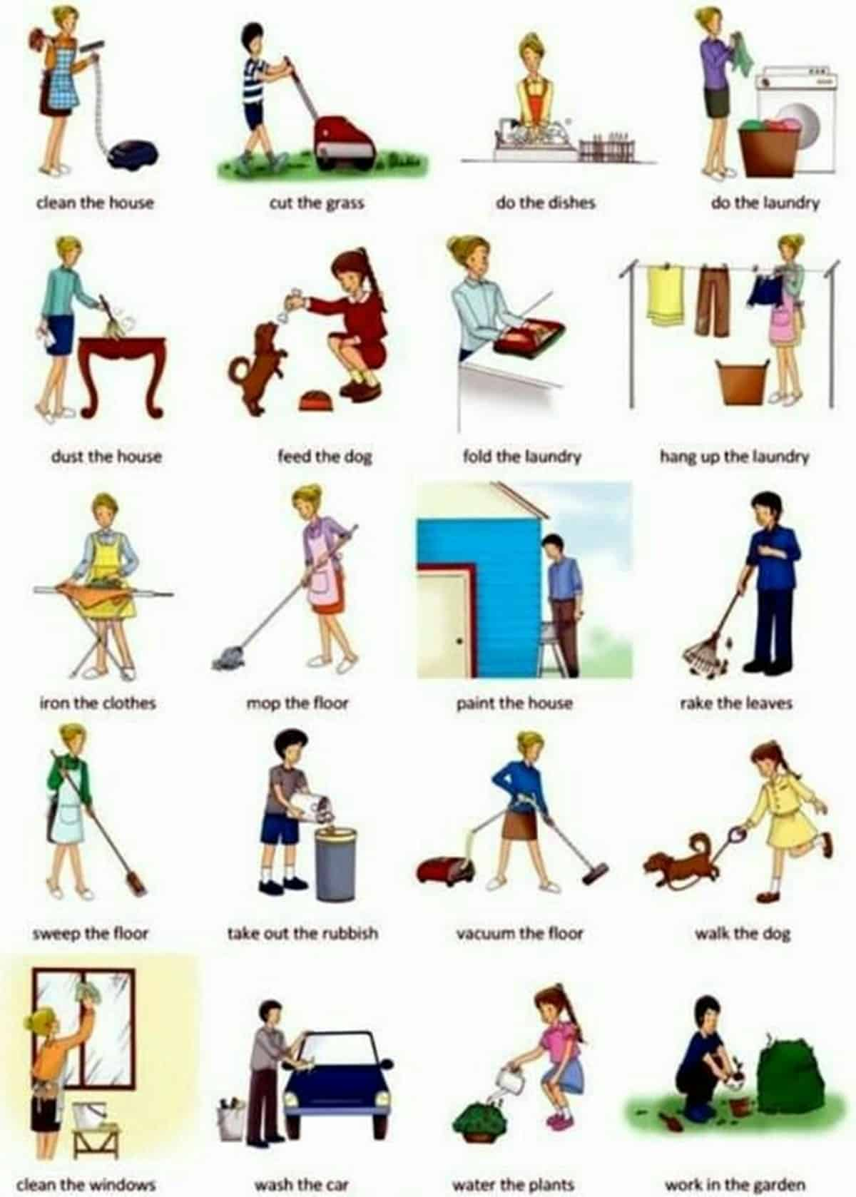 Cosas Para Hacer En Tiempo Libre Learn English Vocabulary Daily Routines And Household
