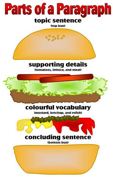 essays on plagiarism