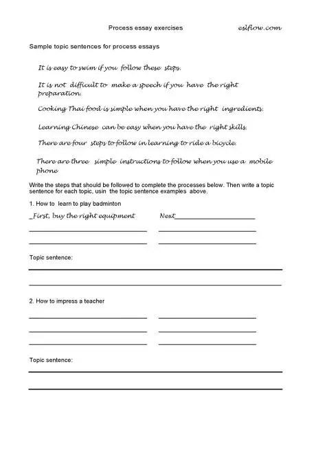 jrotc essay process essay topic support sentences eslflow essay