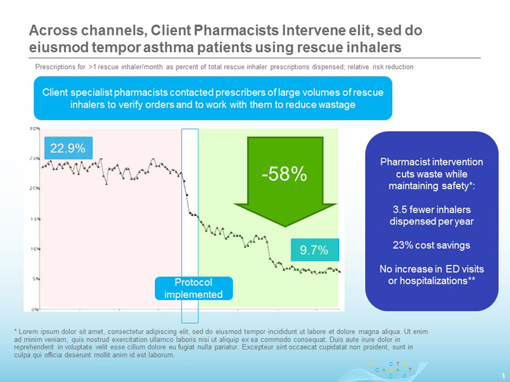 Healthcare Sales Presentation - sales presentation