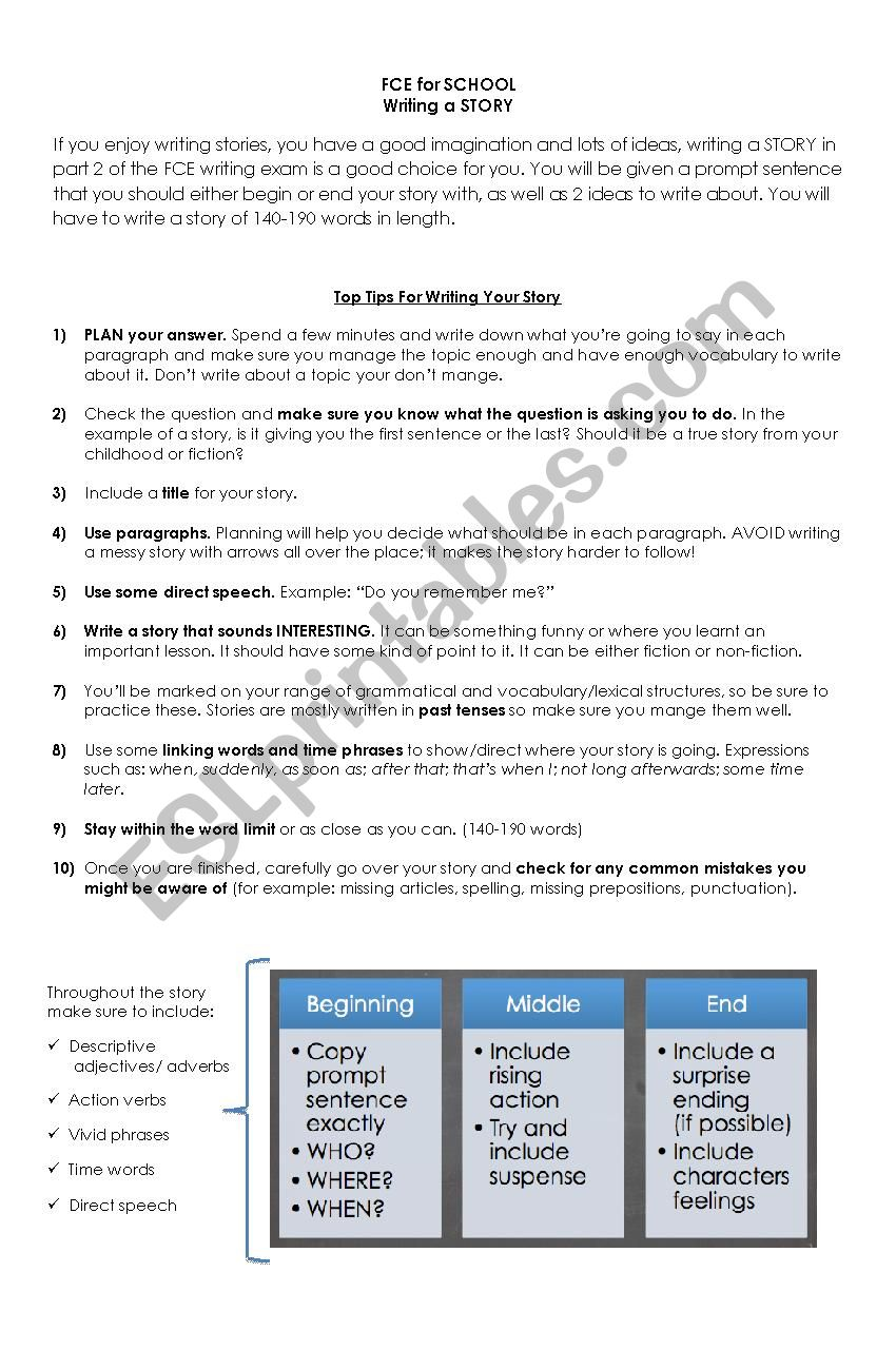 Writing Guide Fce Story Writing Guide Esl Worksheet By Jbf Judith