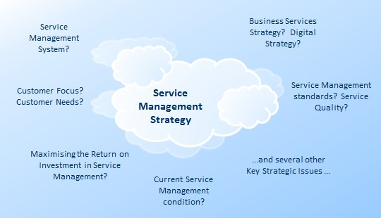 Service Management Strategy - Identification
