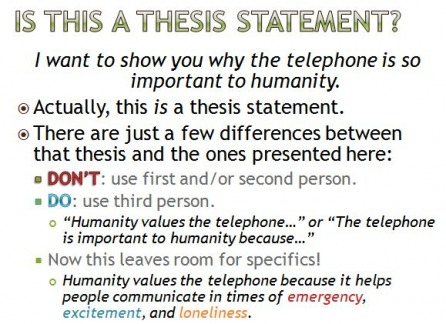 steps to writing a thesis statement