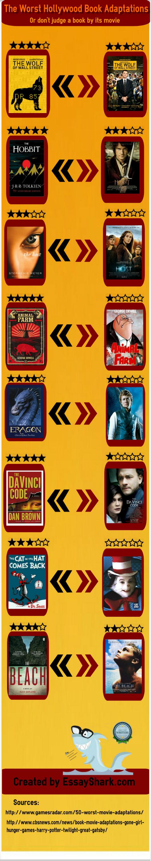 Bad Hollywood Book Adaptations