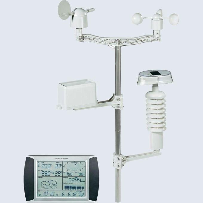 estacion meteorologica Nextrend_wh_1080