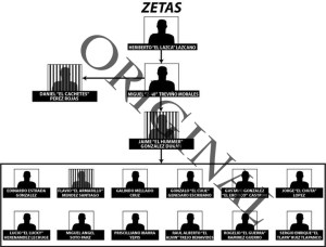 Los Zetas... - Página 7 Zetas
