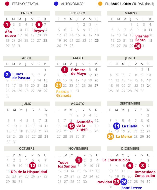 Calendario laboral de Barcelona del 2018 (con todos los festivos)