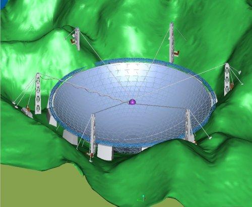 Concepção artística mostra como será o super-rádio-telescópio FAST. Um grande prato inserido em uma cavidade natural.