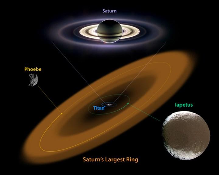 Diagrama com os anéis de Saturno mostra o novo anel. Crédito: Anne Verbiscer