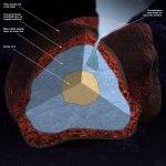 A Astrobiologia e o Cinturão de Kuiper
