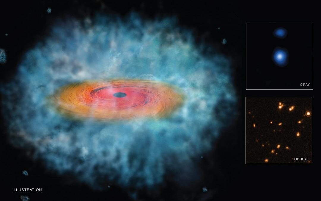 Cientistas usando os grandes telescópios da NASA encontram pistas de como os buracos negros supermassivos se formaram tão rapidamente no Universo primordial