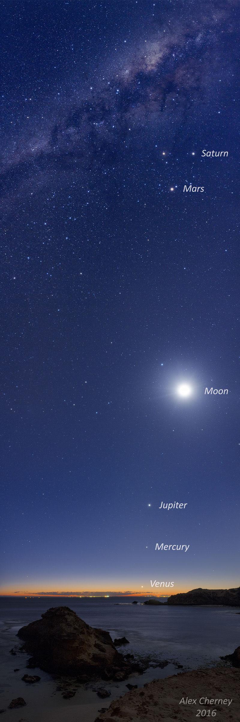 http://apod.nasa.gov/apod/image/1608/Planets_Cherney_800_labeled.jpg