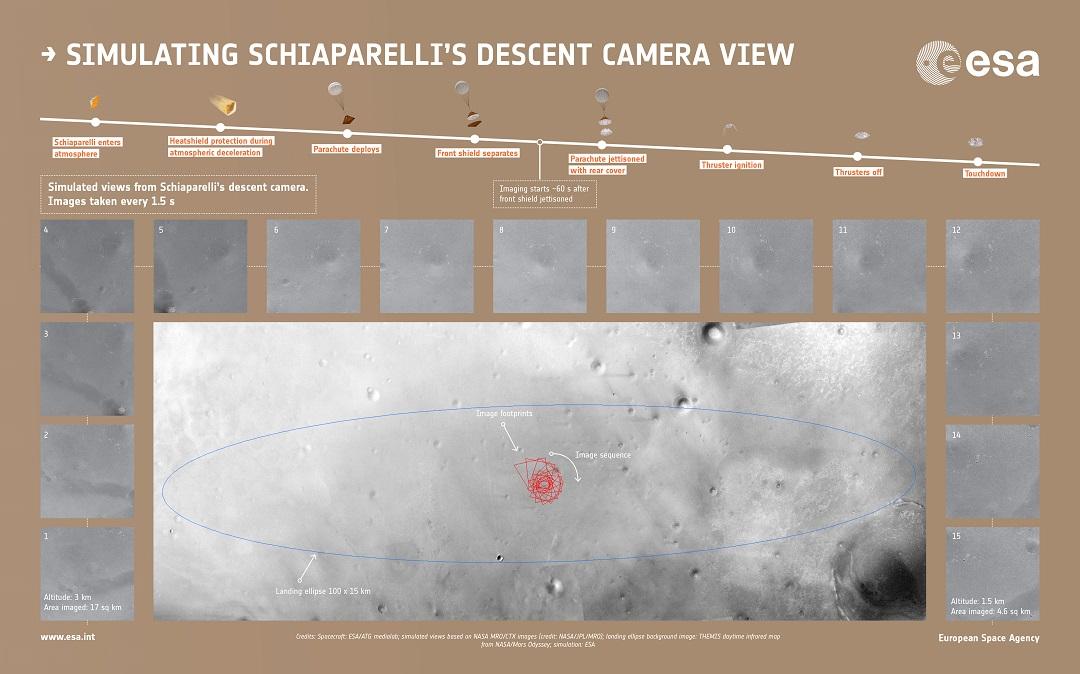 O que esperar da câmera da sonda ExoMars Schiaparelli?