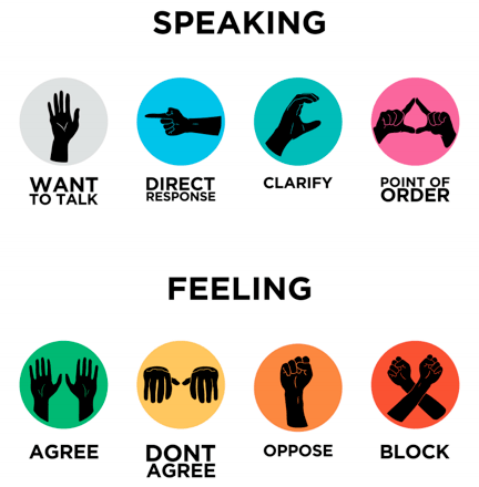 Hand signals used in concert with the human microphone, to collaborate without interrupting.