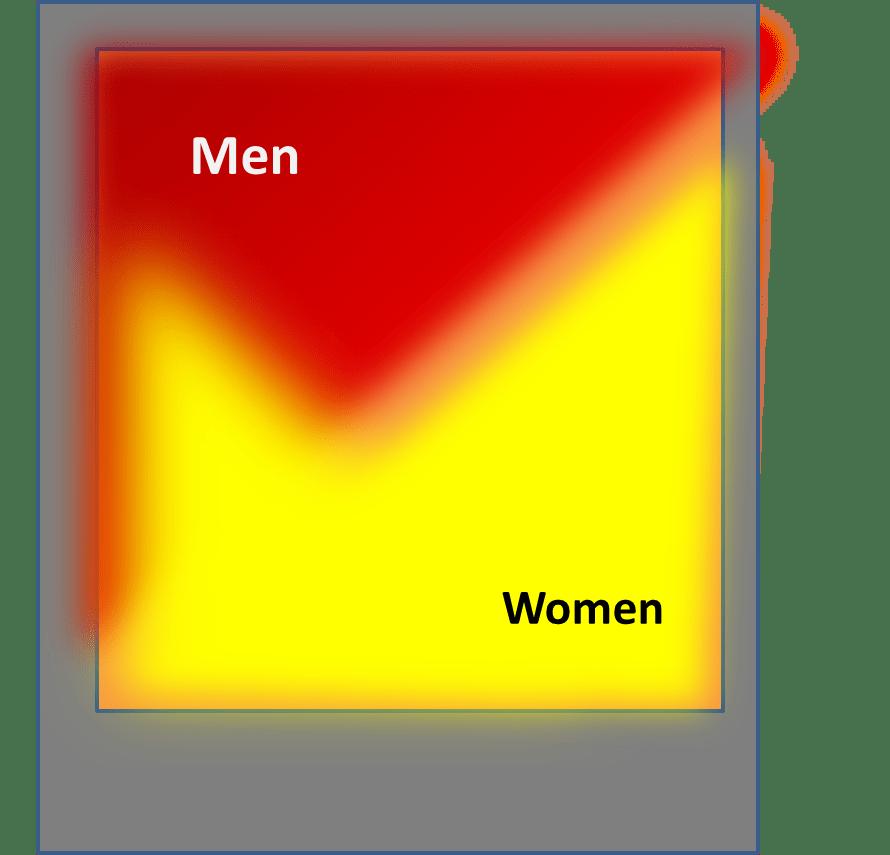 anthropology essay on gender Ssrn women's & gender studies announcement from shirley decker-lucke   women's & gender studies research network research paper series offer.